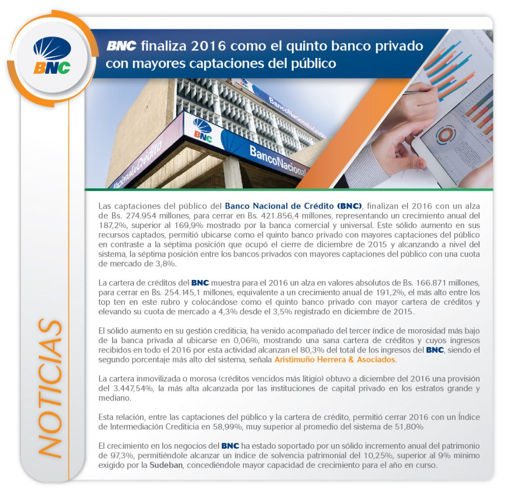 BNC finaliza 2016 como el quinto banco privado con mayores captaciones-02