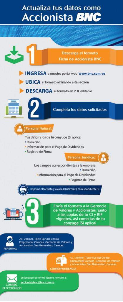 Infografia Ficha de Accionistas - 01.06.15